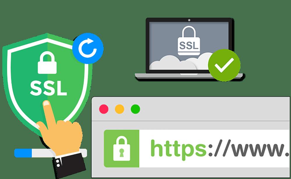 SSL кибербезопасность